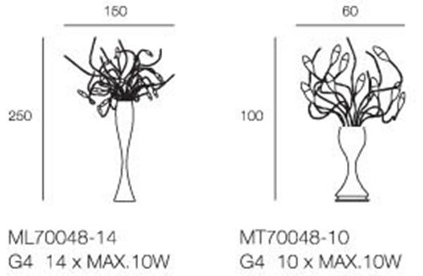 花瓶造型 植物造型 树脂材质
