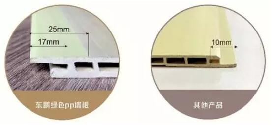 东鹏绿色PP墙饰板 共挤边更强韧耐磨.jpg